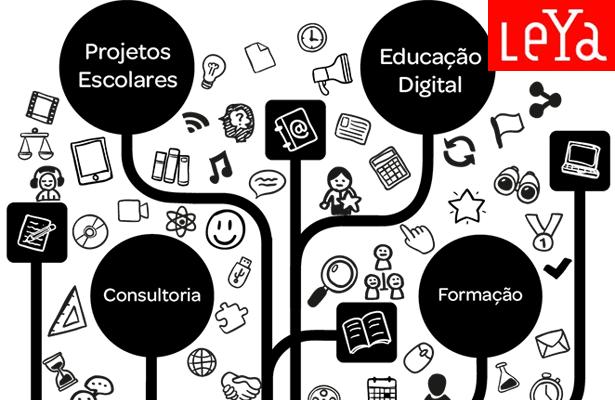 LeYa em Portugal tem oportunidades para professores